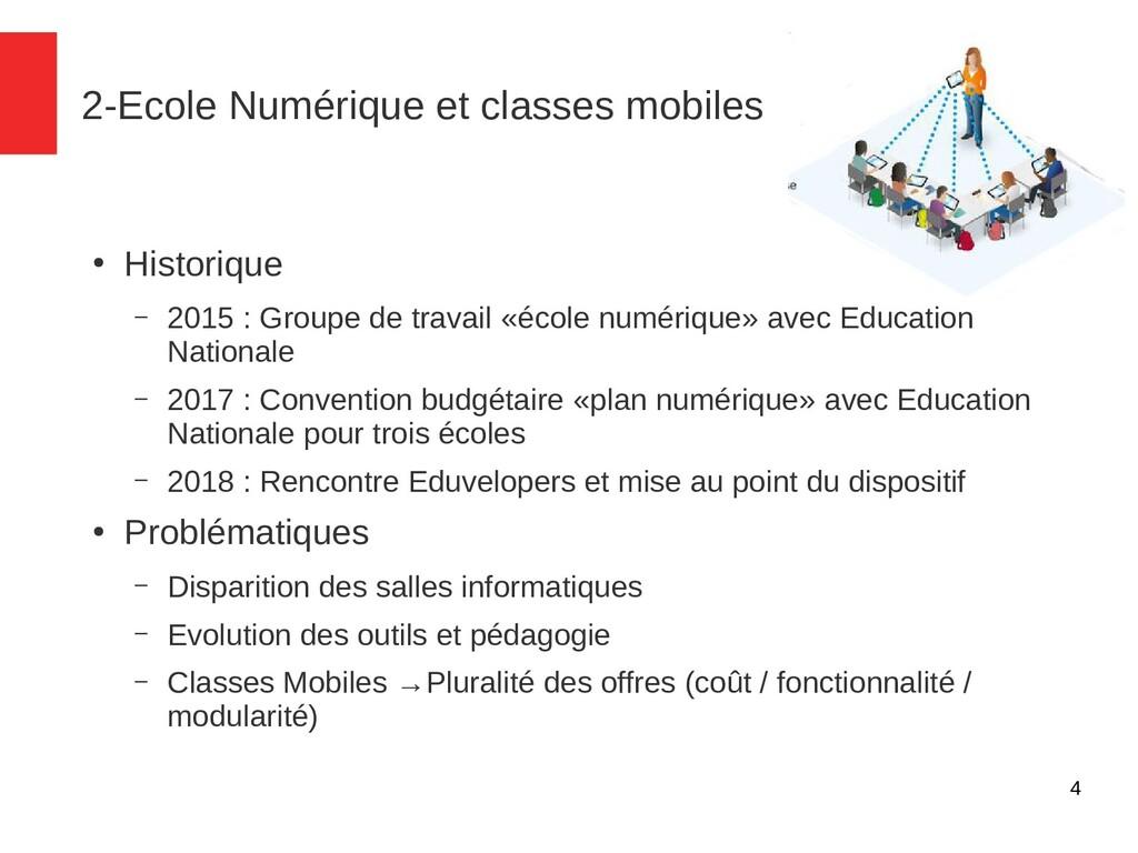 4 2-Ecole Numérique et classes mobiles ● Histor...