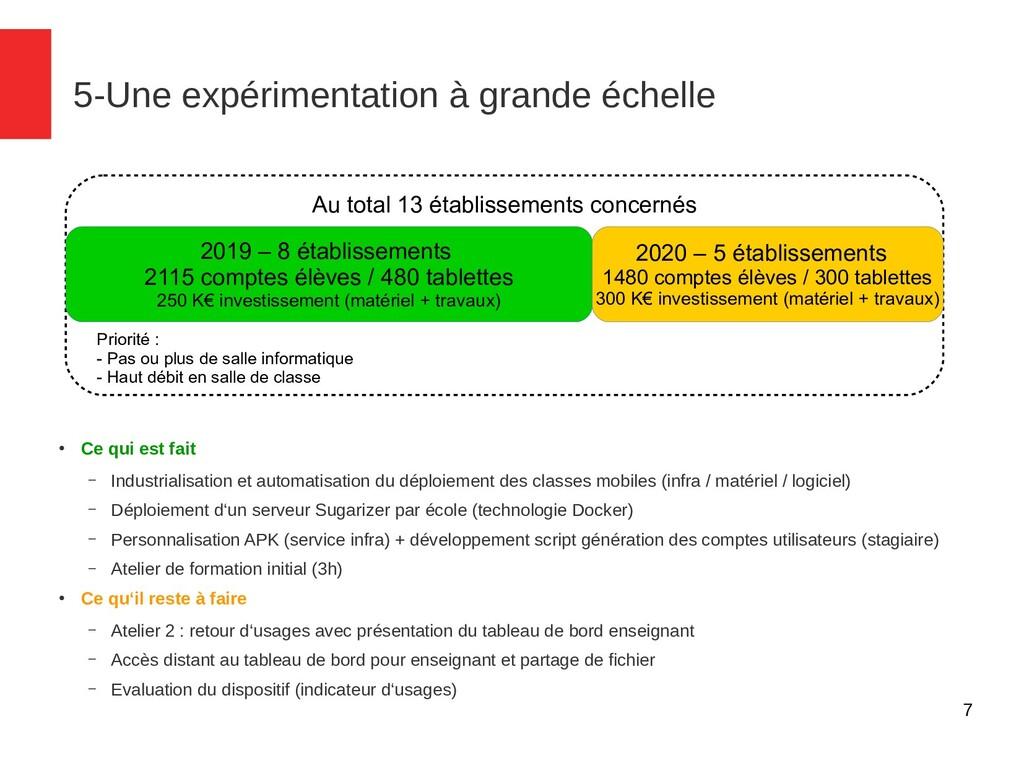7 5-Une expérimentation à grande échelle Au tot...
