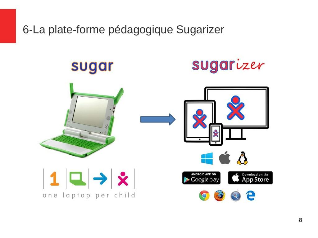 8 6-La plate-forme pédagogique Sugarizer