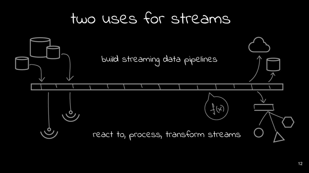 12 two uses for streams build streaming data pi...