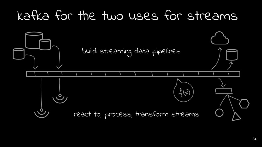 34 kafka for the two uses for streams build str...