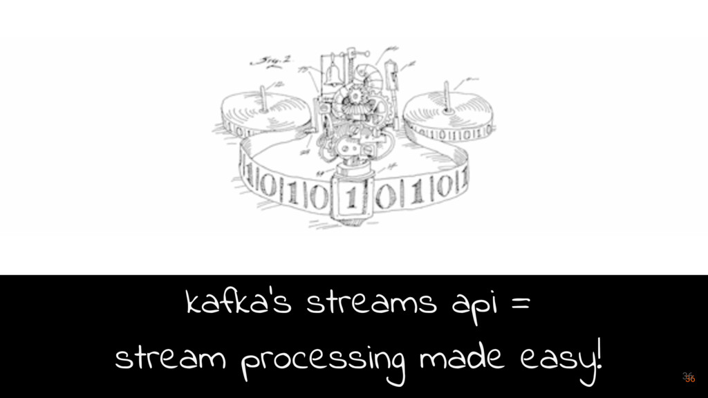 Confidential 36 kafka's streams api = stream pr...