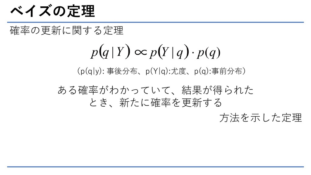 ベイズの定理 確率の更新に関する定理 (p(q y): 事後分布、p(Y q):尤度、p(q)...