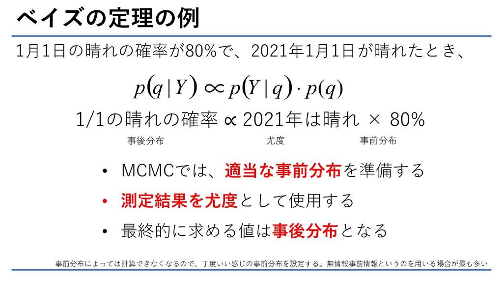 ベイズの定理の例 1月1日の晴れの確率が80%で、2021年1月1日が晴れたとき、 1/1の晴...