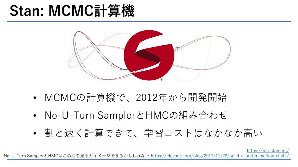 Stan: MCMC計算機 https://mc-stan.org/ No-U-Turn Sa...