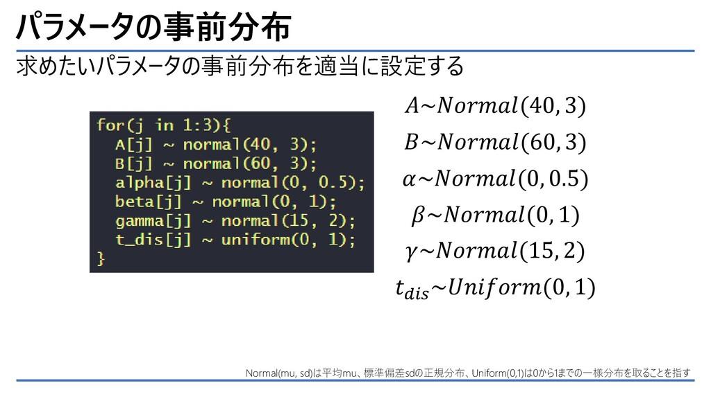 パラメータの事前分布 求めたいパラメータの事前分布を適当に設定する Normal(mu, sd...