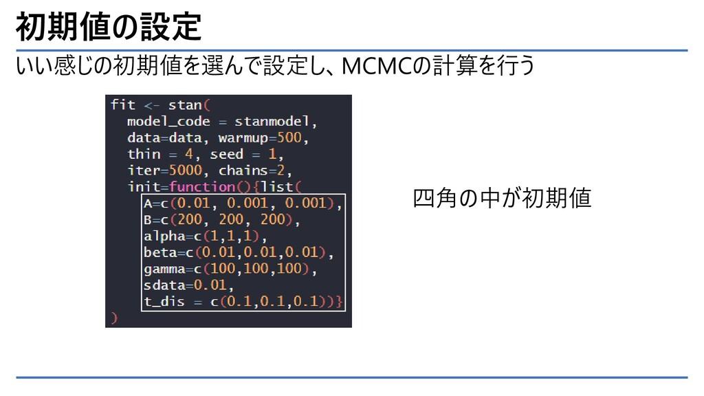 初期値の設定 いい感じの初期値を選んで設定し、MCMCの計算を行う 四角の中が初期値