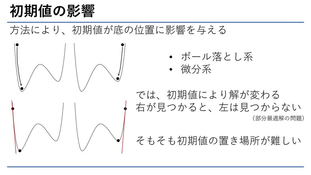 初期値の影響 方法により、初期値が底の位置に影響を与える • ボール落とし系 • 微分系 では...