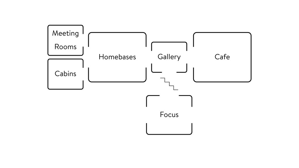 Gallery Homebases Cafe Cabins Meeting Rooms Foc...