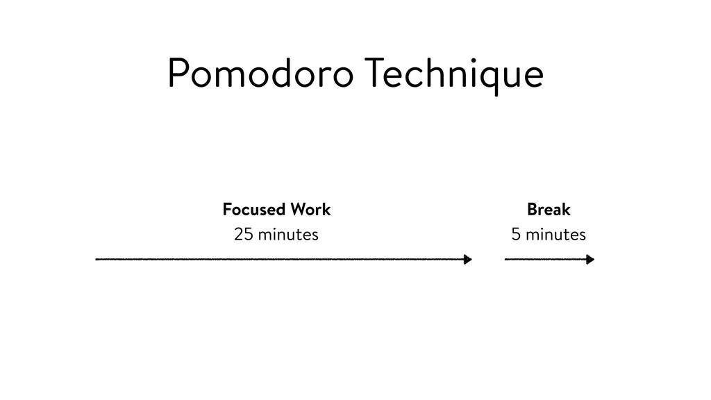 Pomodoro Technique Focused Work 25 minutes Brea...