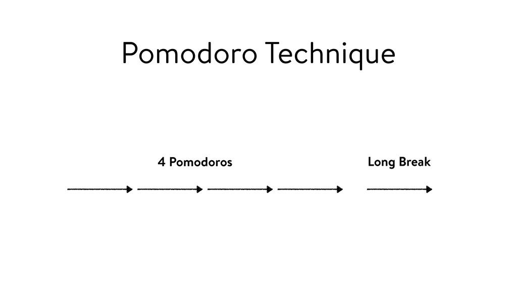 Pomodoro Technique 4 Pomodoros Long Break