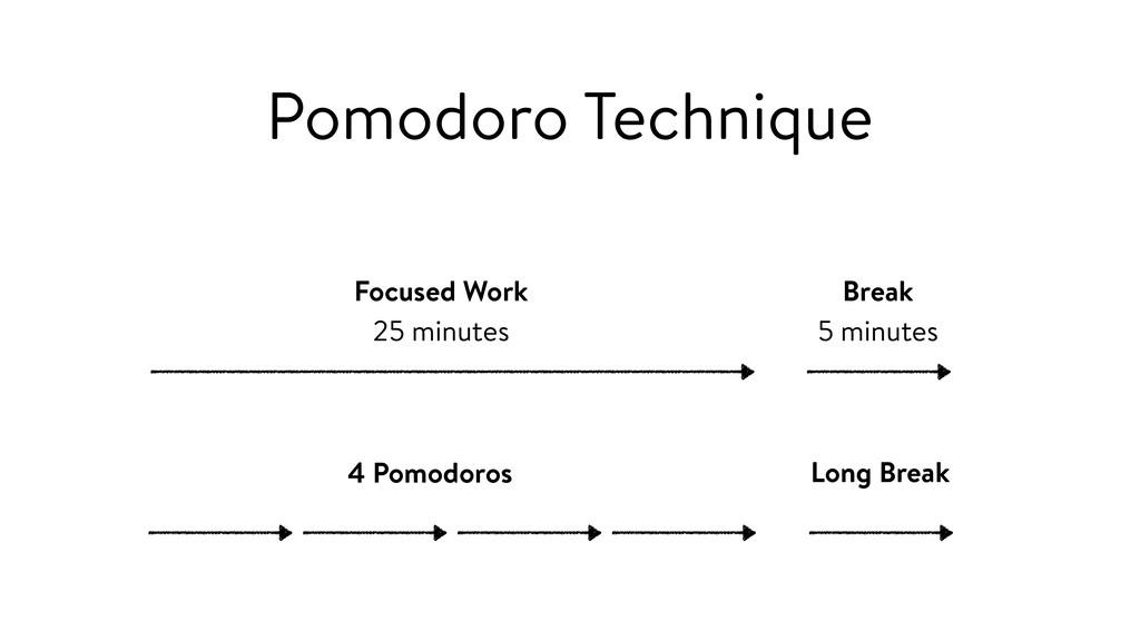 Pomodoro Technique 4 Pomodoros Long Break Focus...