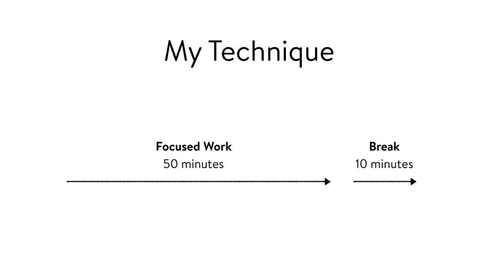 My Technique Focused Work 50 minutes Break 10 m...