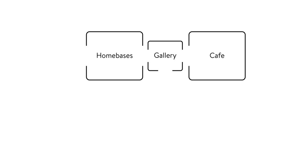 Gallery Homebases Cafe