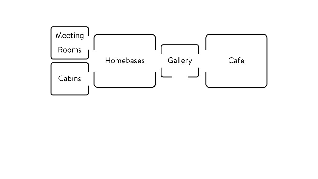 Gallery Homebases Cafe Cabins Meeting Rooms