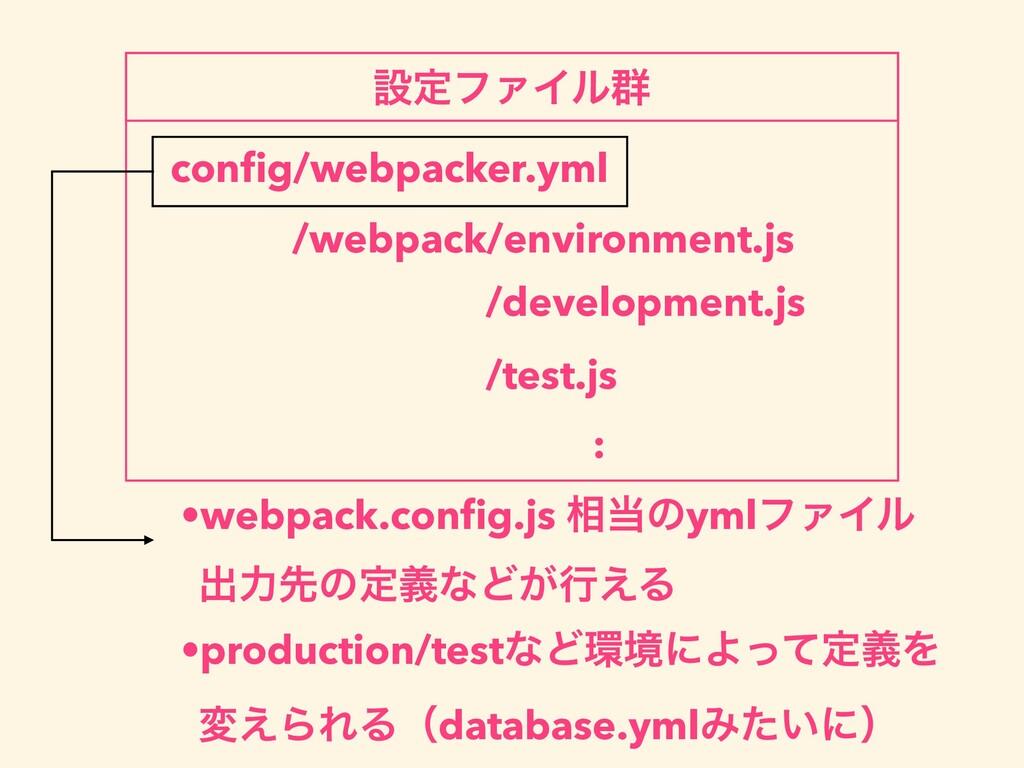 config/webpacker.yml /webpack/environment.js /de...