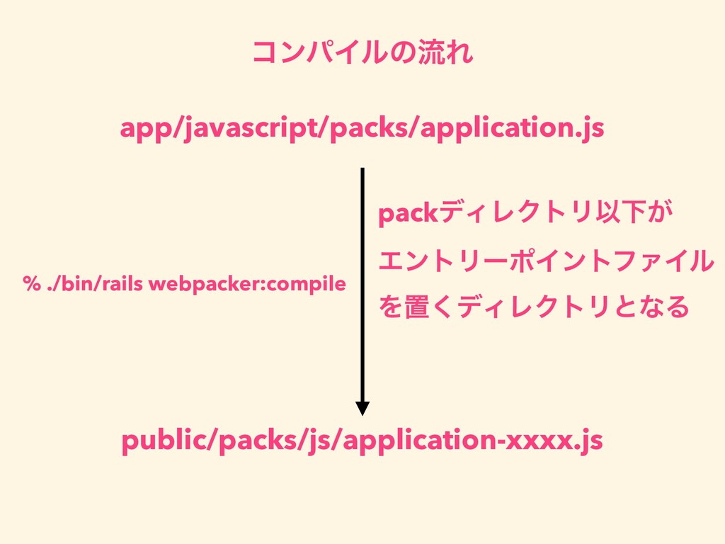 app/javascript/packs/application.js public/pack...