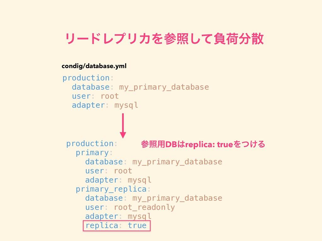 ϦʔυϨϓϦΧΛরͯ͠ෛՙ production: database: my_prima...