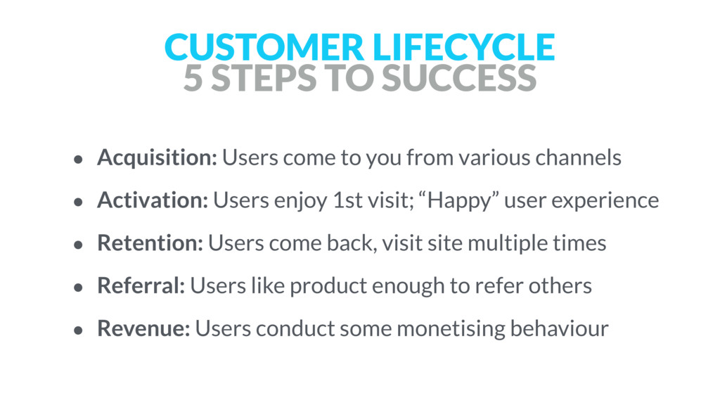 CUSTOMER LIFECYCLE 5 STEPS TO SUCCESS • Acquisi...
