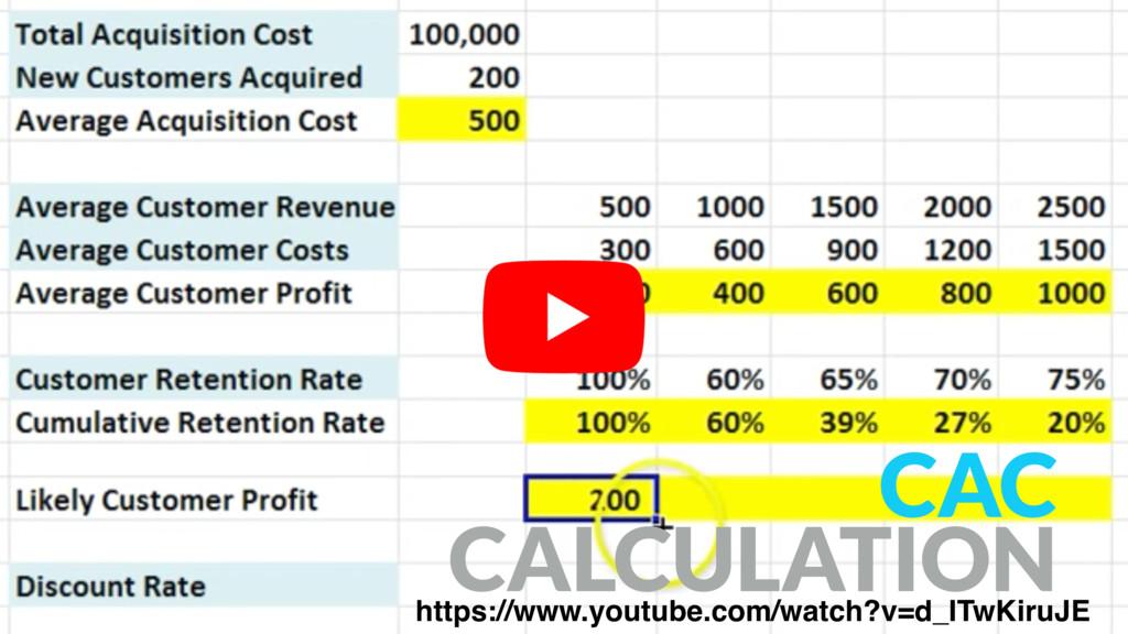 https://www.youtube.com/watch?v=d_ITwKiruJE CAC...