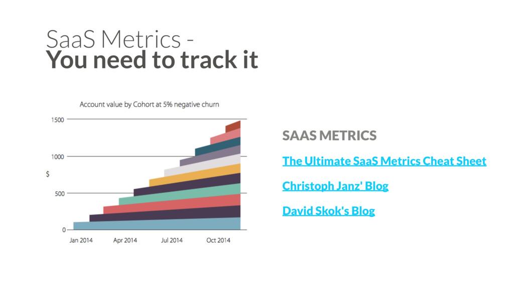 SaaS Metrics -  You need to track it SAAS METR...