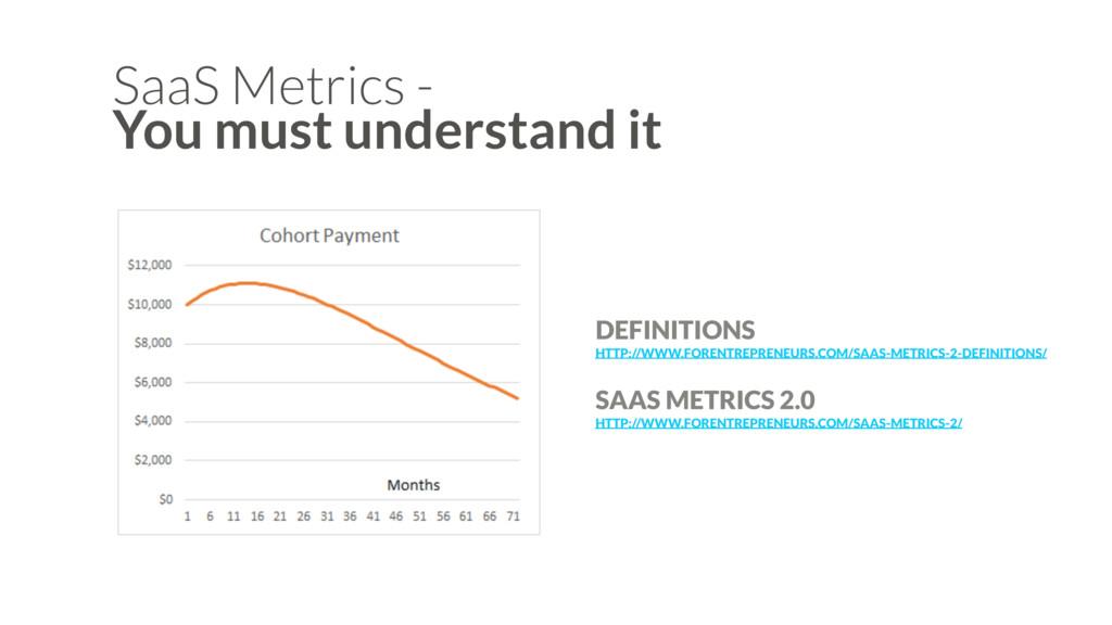 SaaS Metrics -  You must understand it DEFINIT...