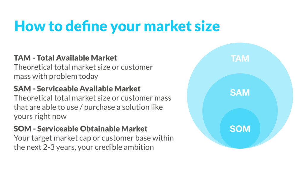 How to define your market size TAM - Total Avail...