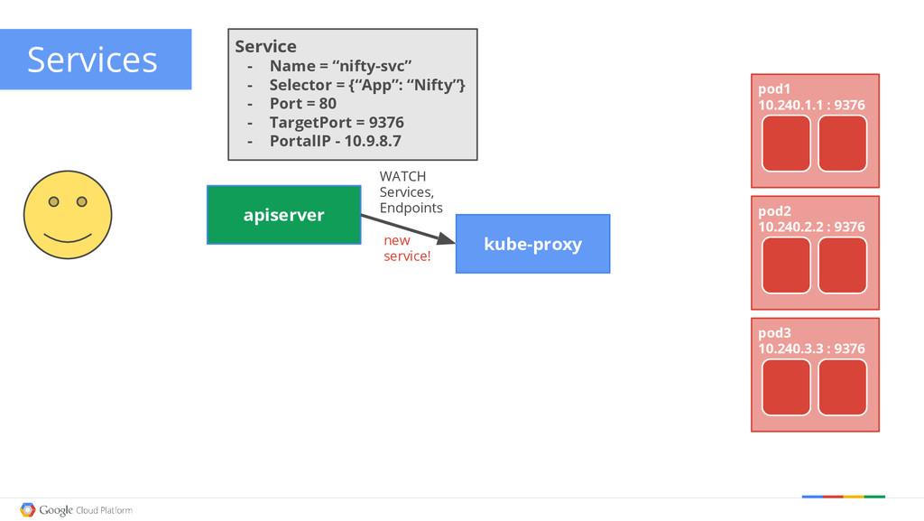 Google confidential │ Do not distribute pod1 10...