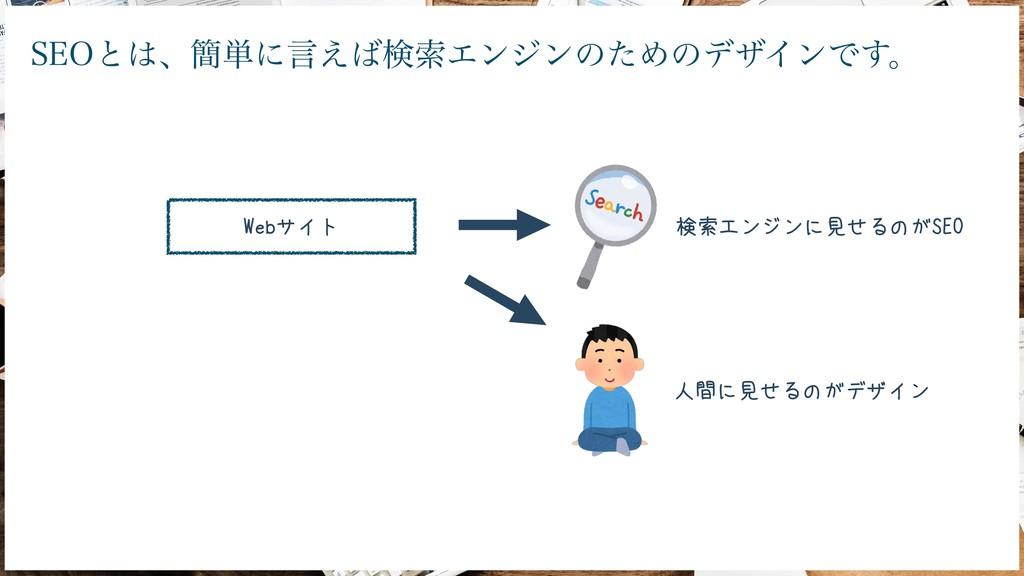 Webサイト 検索エンジンに見せるのがSEO 人間に見せるのがデザイン 4&0ͱɺ؆୯ʹݴ͑...