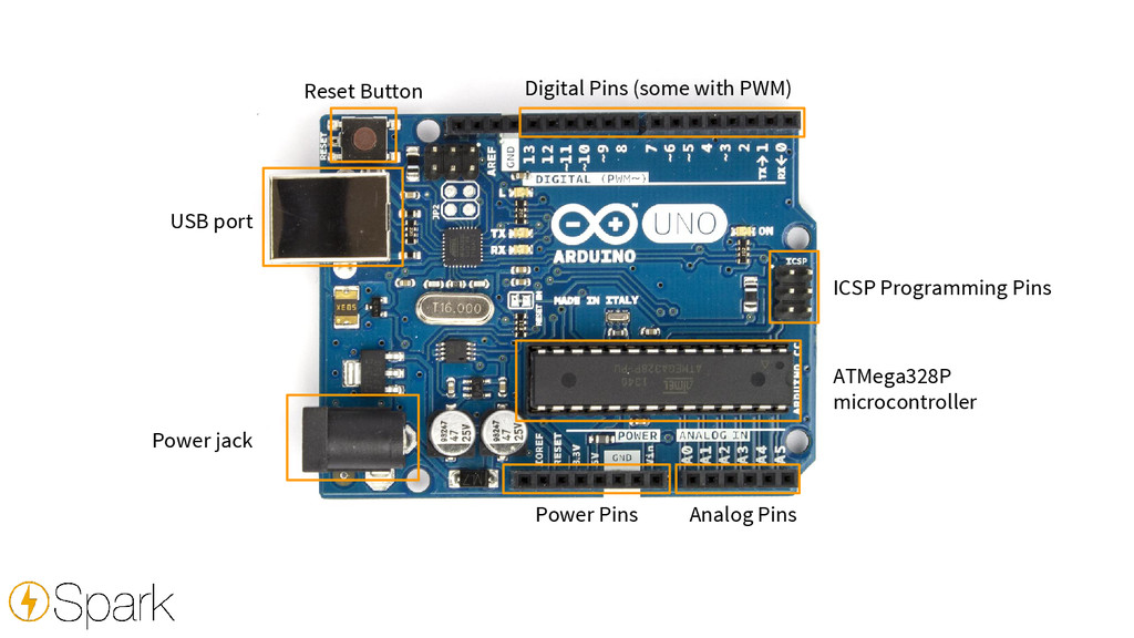 Digital Pins (some with PWM) Analog Pins ICSP P...