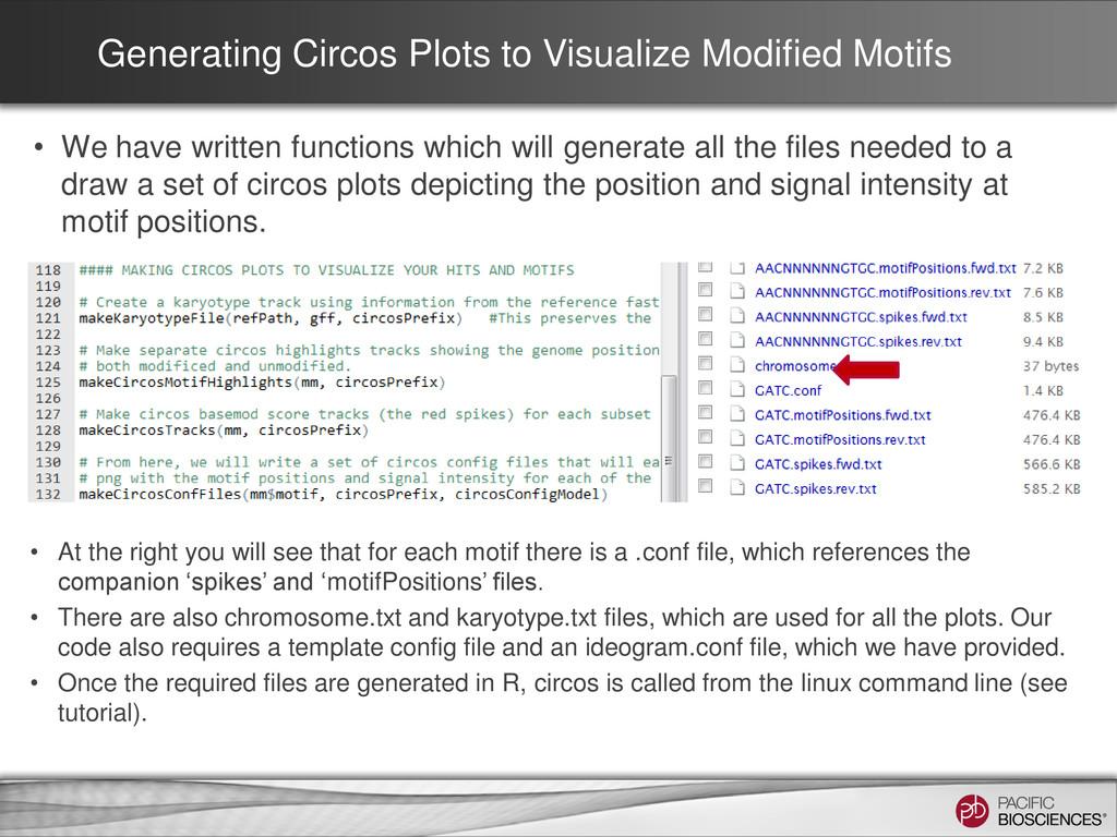 Generating Circos Plots to Visualize Modified M...