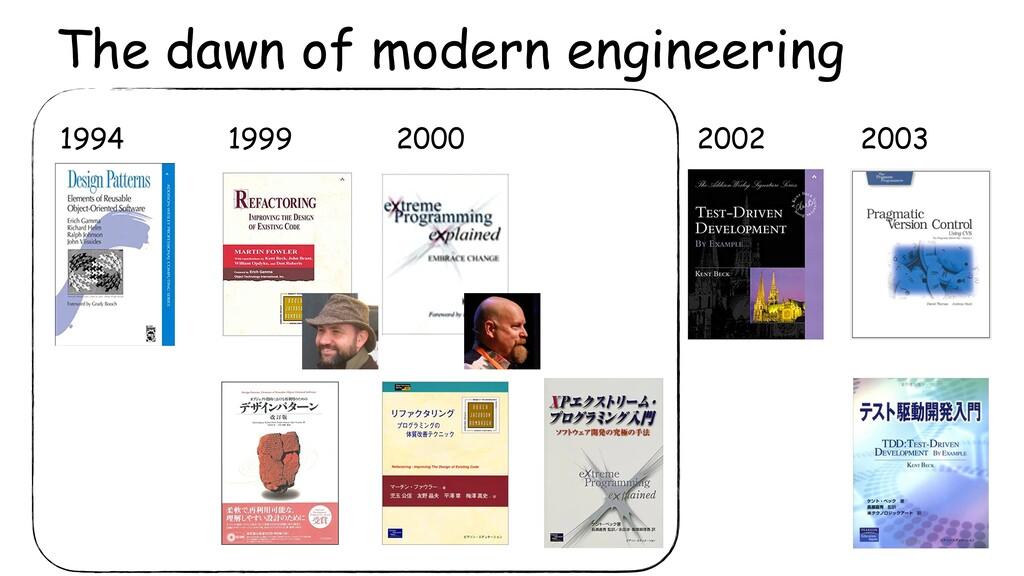 1999 1994 2000 2002 2003 The dawn of modern eng...