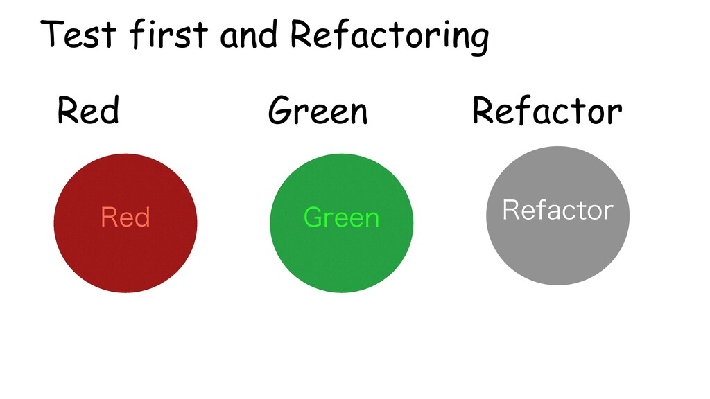 Green Refactor Red Test first and Refactoring (...