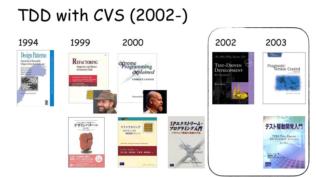 1999 1994 2000 2002 2003 TDD with CVS (2002-)