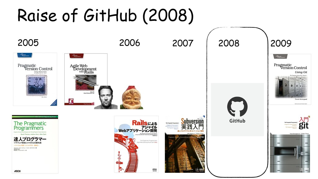 2005 2006 2007 2009 2008 Raise of GitHub (2008)...