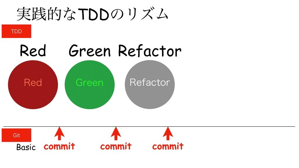 Green Refactor Red ࣮ફతͳTDDͷϦζϜ (SFFO 3FE 3FGBDU...