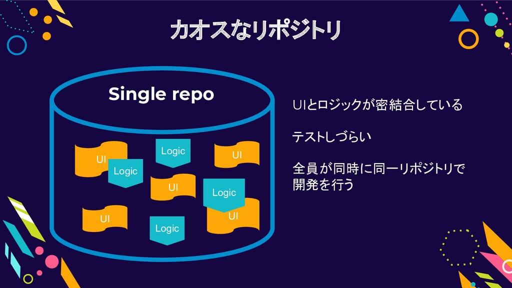 Single repo UI UI UI UI UI Logic Logic Logic Lo...