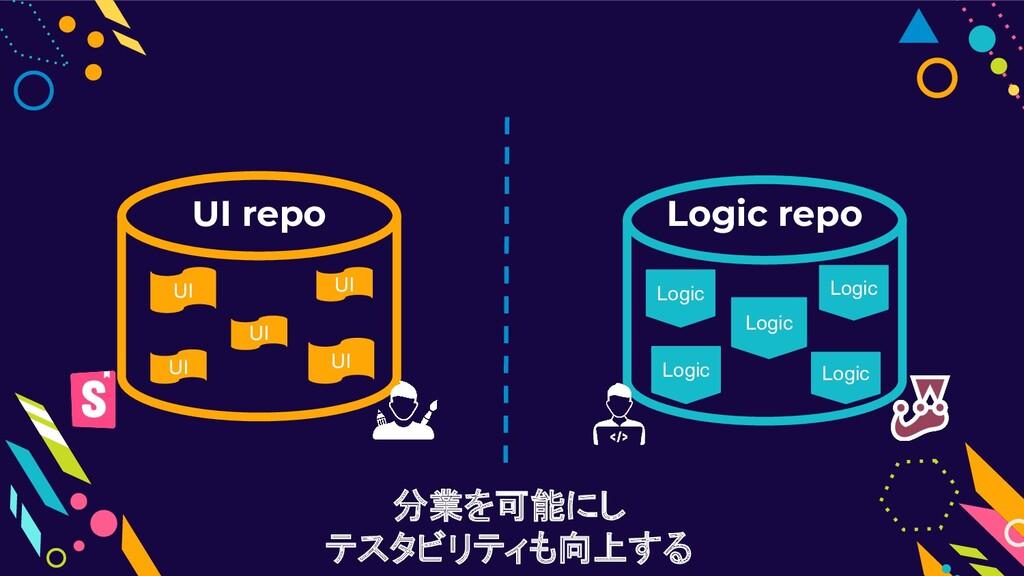 Logic repo UI UI UI UI UI Logic Logic Logic Log...