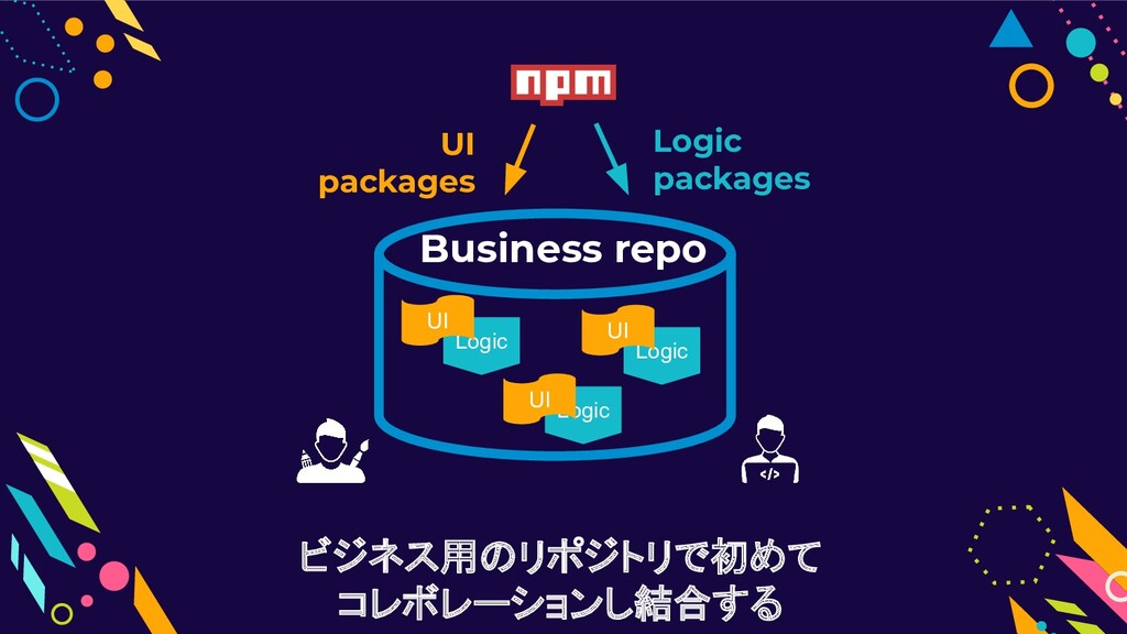Business repo Logic packages UI packages Logic ...
