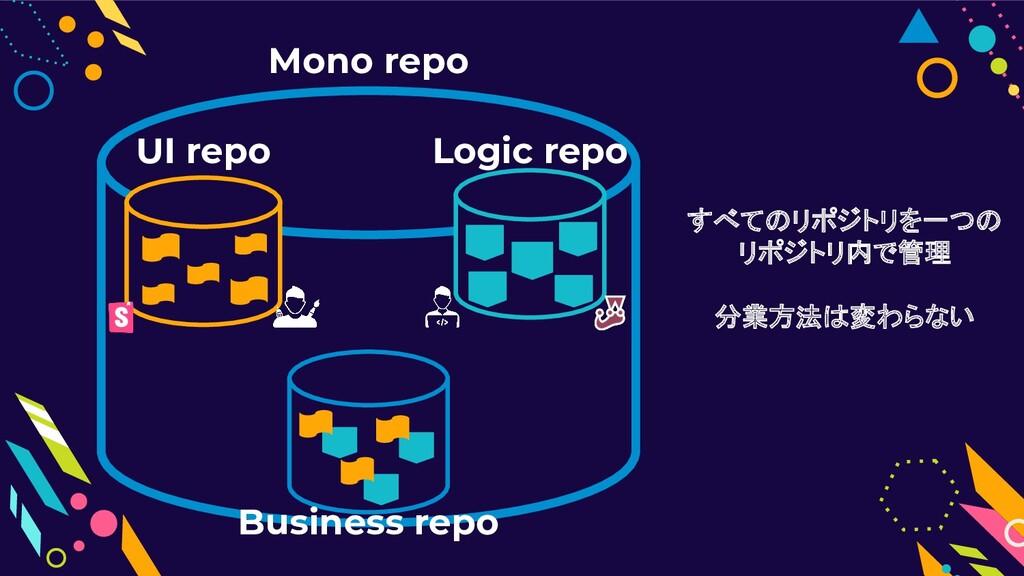 Mono repo Logic repo UI repo Business repo すべての...