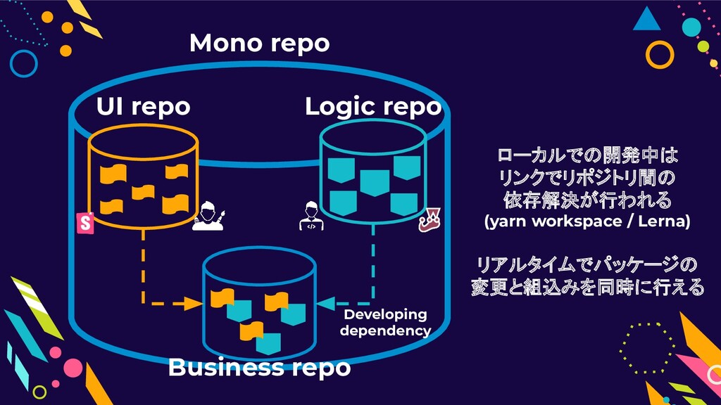 Mono repo Logic repo UI repo Business repo Deve...