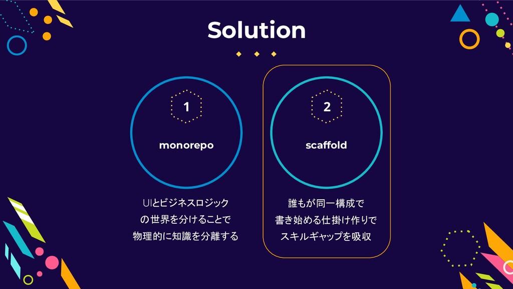 monorepo scaffold 誰もが同一構成で 書き始める仕掛け作りで スキルギャップを...