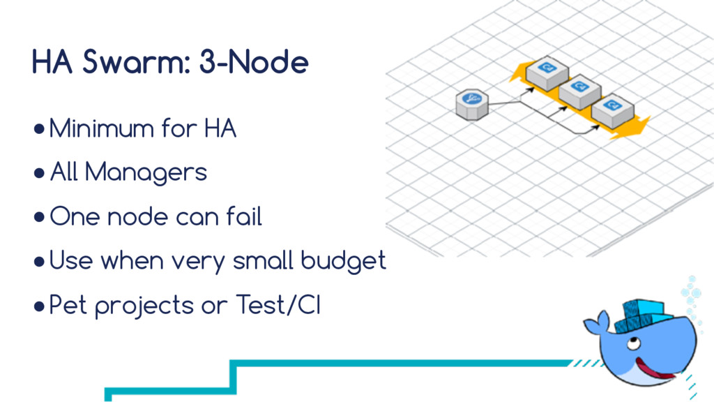 HA Swarm: 3-Node ●Minimum for HA ●All Managers ...