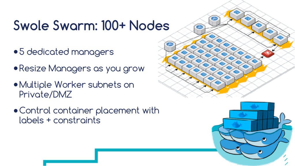 Swole Swarm: 100+ Nodes ●5 dedicated managers ●...