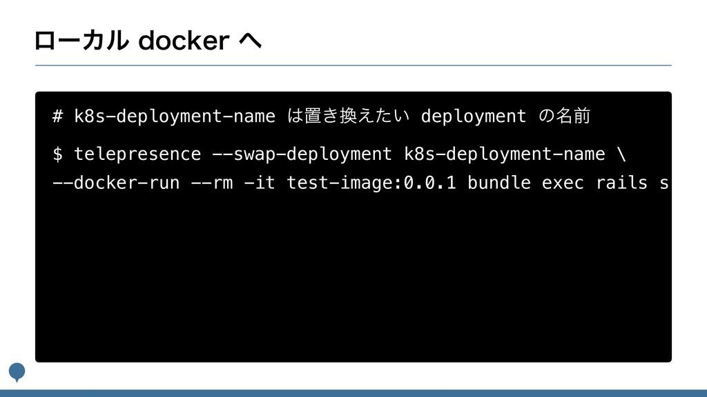 ϩʔΧϧEPDLFS # k8s-deployment-name ஔ͖͍͑ͨ dep...