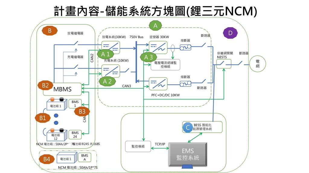 電池組 1 NCM 電池組: : 50Ah/2P*˙7S 電池組 12 電池組串24S 共 1...