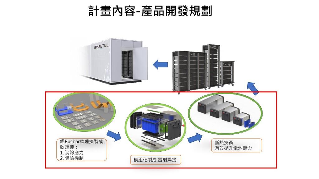 鋁Busbar軟連接製成 軟連接: 1. 消除應力 2. 保險機制 模組化製成 雷射焊接 斷熱...