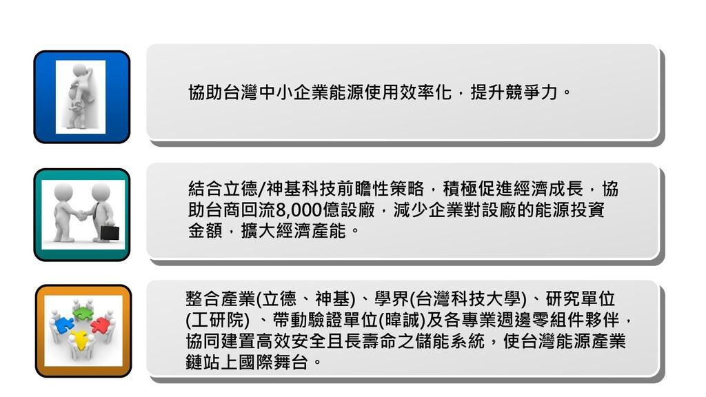協助台灣中小企業能源使用效率化,提升競爭力。 結合立德/神基科技前瞻性策略,積極促進經濟成長,...