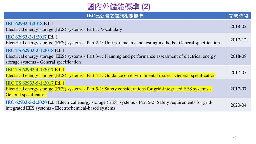 協同安規公司建置測試驗證實驗室 國內外儲能標準 (2) IEC已公告之儲能相關標準 完成時間 ...