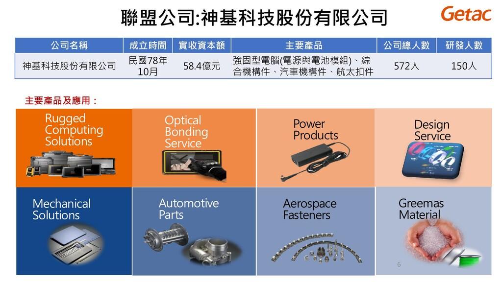 Aerospace Fasteners Automotive Parts Mechanical...